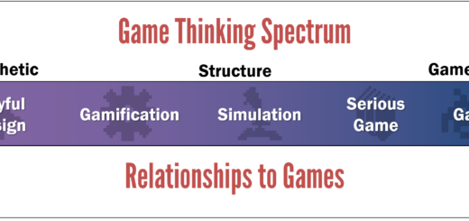 Game Thinking Spectrum 2 520x245 The Game Thinking Spectrum