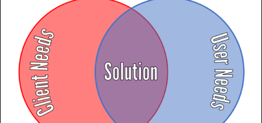 Solution Sweet Spot 520x245 Client vs User Needs 8211 The Solution Sweet Spot