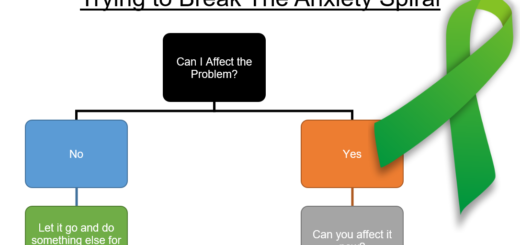 Anxiety Spiral Header 2 520x245 My Mental Health and How Gamification Has Helped