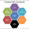 Practical Play Framework
