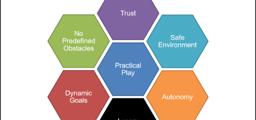Practical Play Framework 2 520x245 Practical Play Framework