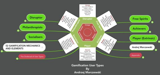 Screenshot 20201120 172750 Chrome 520x245 Amazing Interactive Mind Map For The User Type Hexad