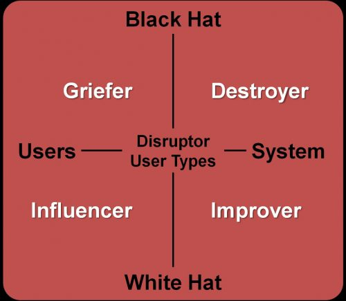 Disruptor 13554607765574786957 500x435 The Importance of Disruptors