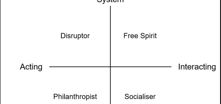 Type relationships 720x340 Relationships Between HEXAD Types