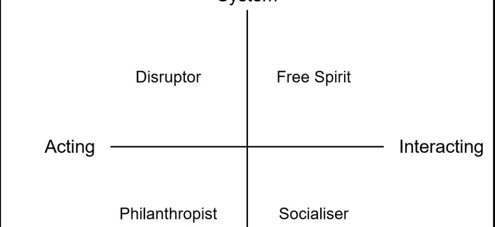 Type relationships 980x450 Relationships Between HEXAD Types