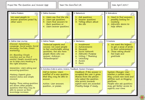 Gamification Design Canvas