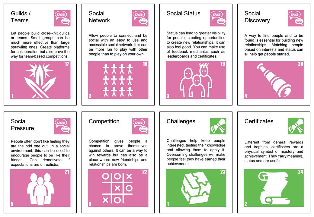 Colour deck span itemprop name Gamification Inspiration Cards span