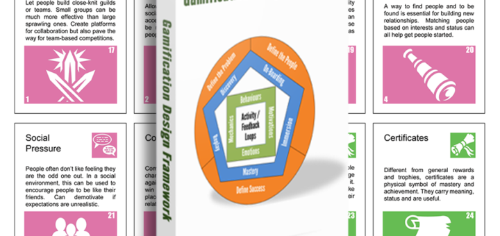Gamification bundle 720x340 Gamification Design Toolkit Inspiration Card Download just 17